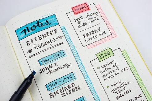 Planificación con fluorescentes
